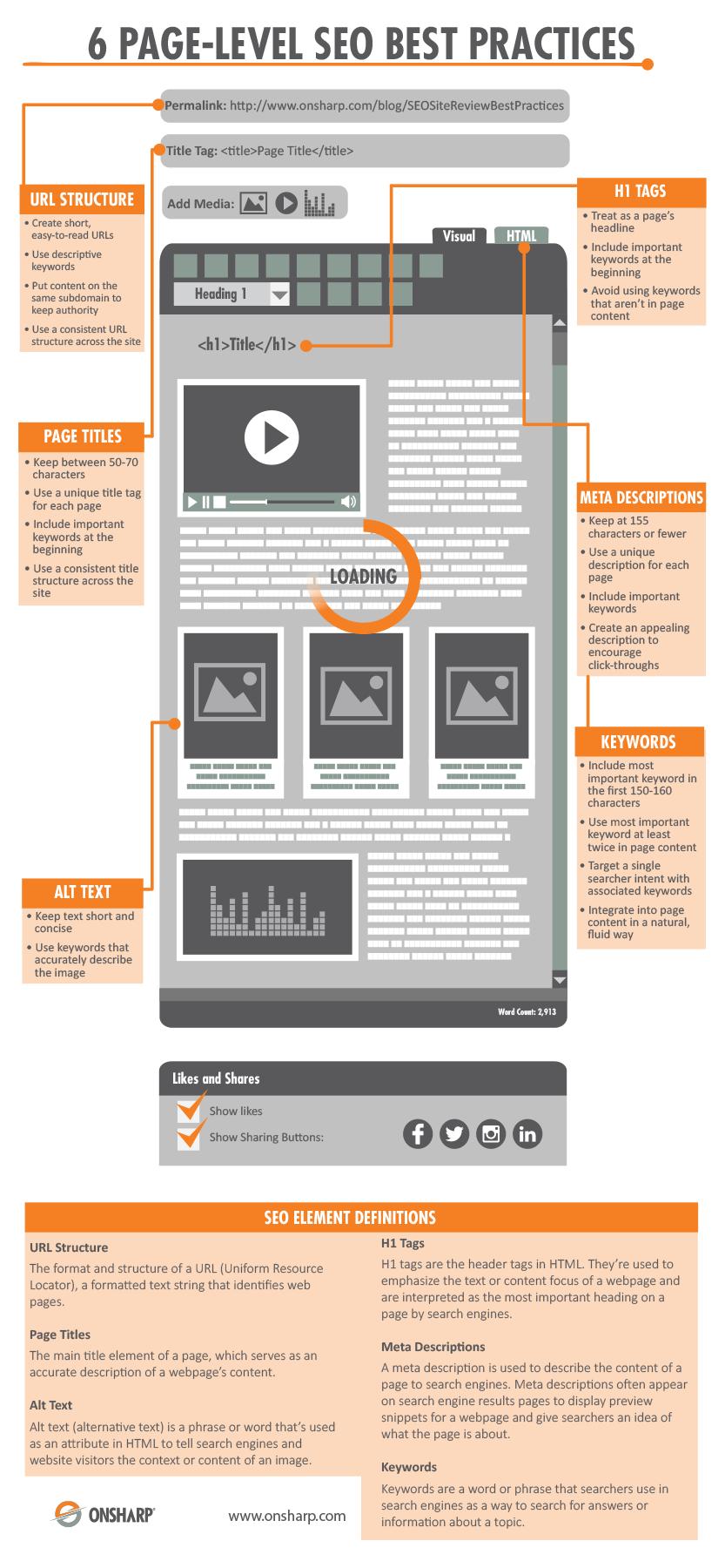 SEO_Infographic_ForWeb
